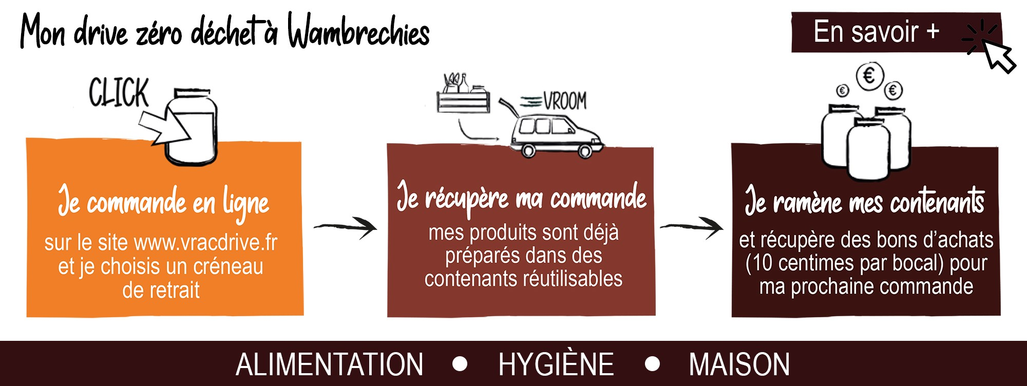 eco-responsables-gourmandes